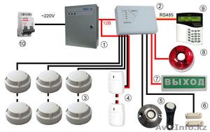 Монтаж пожарной сигнализации на производство - Изображение #1, Объявление #1453632