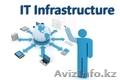 Запуск IT-инфраструктуры в офисе