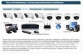 Монтаж, наладка и запуск систем Видео наблюдения. - Изображение #4, Объявление #1655330