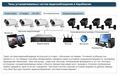 Монтаж, наладка и запуск систем Видео наблюдения. - Изображение #5, Объявление #1655330
