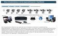 Монтаж, наладка и запуск систем Видео наблюдения. - Изображение #6, Объявление #1655330